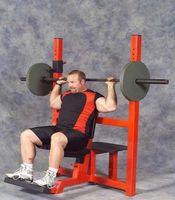 Exercices d'épaule dangereuses