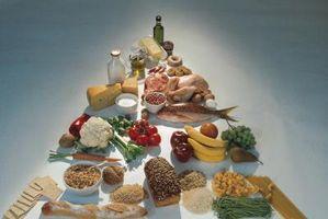 Quelles sont les portions quotidiennes pour les 4 groupes alimentaires?